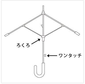ワンタッチ式ビニール傘図
